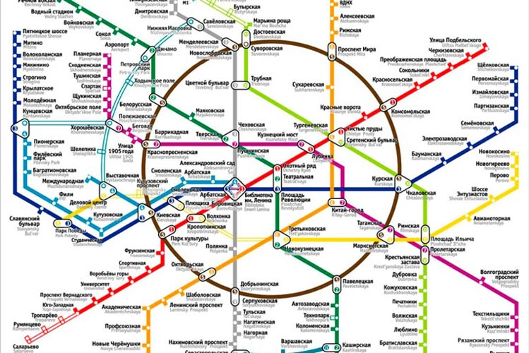 Your Handy Guide to the Moscow Metro – Moscow Tourist Attractions Map
